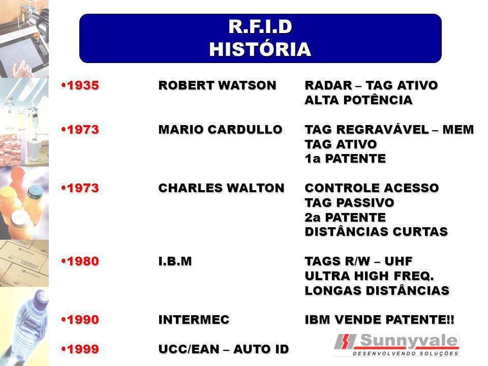 R.F.I.DHISTÓRIA 1935ROBERT WATSON RADAR – TAG ATIVO1935ROBERT WATSON RADAR – TAG ATIVO ALTA POTÊNCIA 1973MARIO CARDULLOTAG REGRAVÁVEL – MEM1973MARIO C