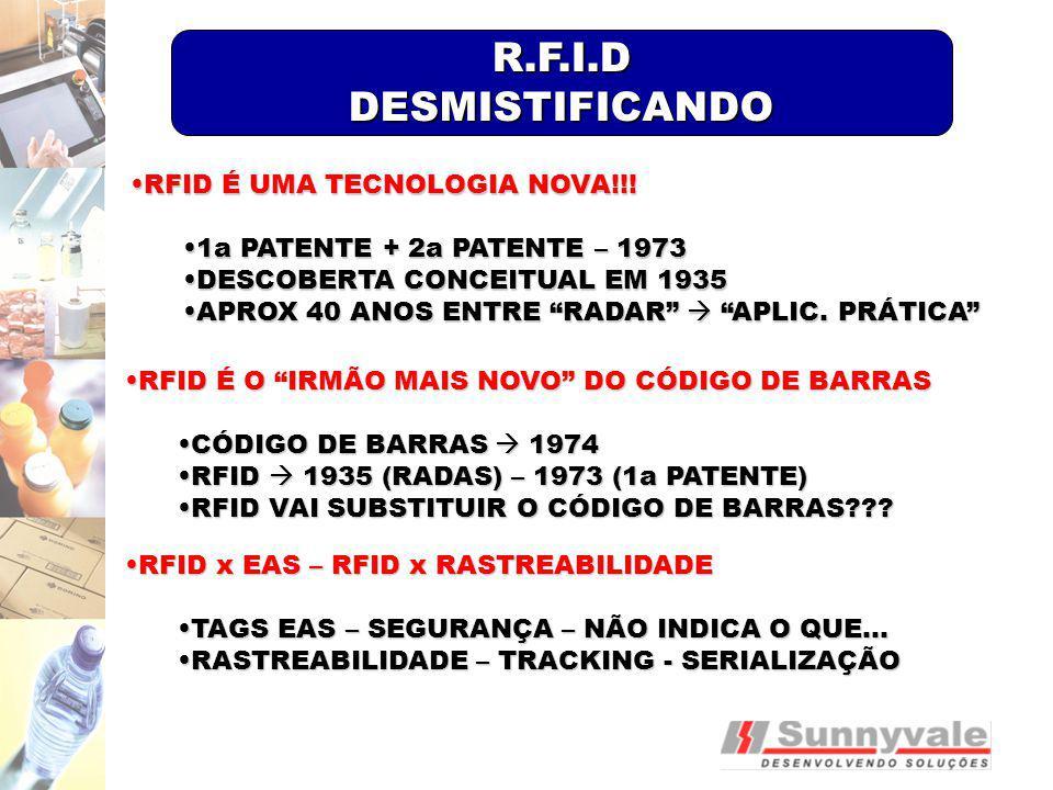 R.F.I.DDESMISTIFICANDO RFID É UMA TECNOLOGIA NOVA!!!RFID É UMA TECNOLOGIA NOVA!!! 1a PATENTE + 2a PATENTE – 19731a PATENTE + 2a PATENTE – 1973 DESCOBE