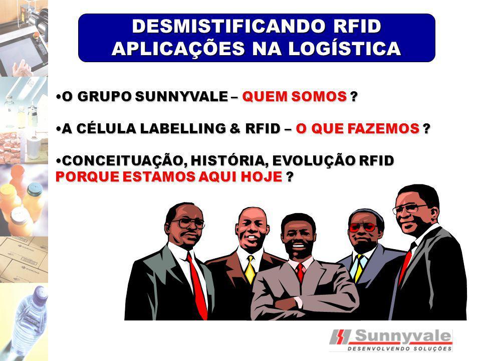 R.F.I.DHISTÓRIA 1935ROBERT WATSON (ESCOCÊS)RADAR1935ROBERT WATSON (ESCOCÊS)RADAR RADAR RADIO DETECTION RANGINGRADAR RADIO DETECTION RANGING SISTEMA ATIVO NO AVIÃO – CONSUMO ALTA POTÊNCIA – LONGAS DISTÂNCIAS UTILIZAÇÃO 2a GUERRA MUNDIAL