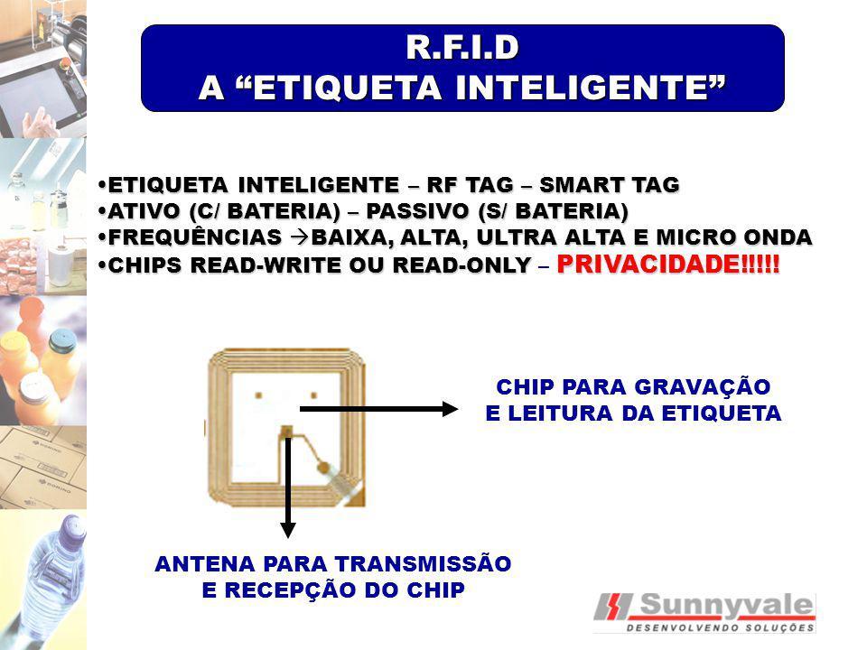 ETIQUETA INTELIGENTE – RF TAG – SMART TAGETIQUETA INTELIGENTE – RF TAG – SMART TAG ATIVO (C/ BATERIA) – PASSIVO (S/ BATERIA)ATIVO (C/ BATERIA) – PASSI