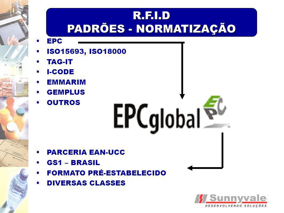 EPC ISO15693, ISO18000 TAG-IT I-CODE EMMARIM GEMPLUS OUTROS PARCERIA EAN-UCC GS1 – BRASIL FORMATO PRÉ-ESTABELECIDO DIVERSAS CLASSES R.F.I.D PADRÕES -