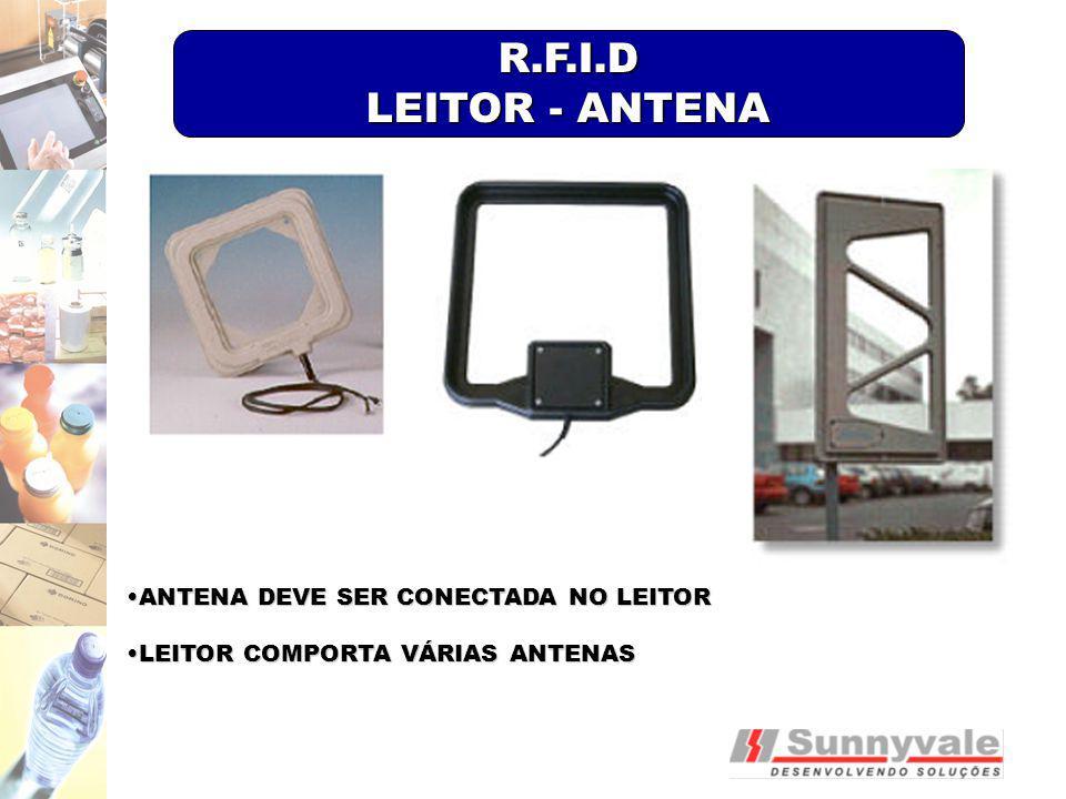 ANTENA DEVE SER CONECTADA NO LEITORANTENA DEVE SER CONECTADA NO LEITOR LEITOR COMPORTA VÁRIAS ANTENASLEITOR COMPORTA VÁRIAS ANTENAS R.F.I.D LEITOR - A