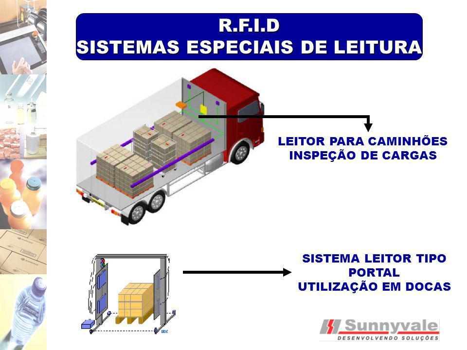 LEITOR PARA CAMINHÕES INSPEÇÃO DE CARGAS SISTEMA LEITOR TIPO PORTAL UTILIZAÇÃO EM DOCAS R.F.I.D SISTEMAS ESPECIAIS DE LEITURA