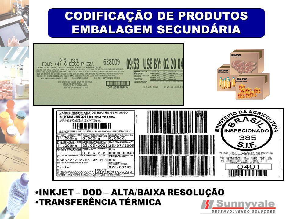 R.F.I.DDESMISTIFICANDO RFID É UMA TECNOLOGIA NOVA!!!RFID É UMA TECNOLOGIA NOVA!!.