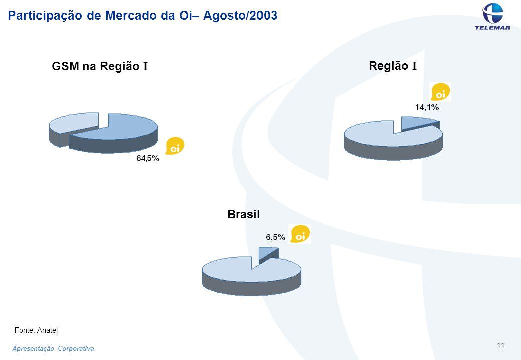 Apresentação Corporativa 11 Brasil GSM na Região I Região I Participação de Mercado da Oi– Agosto/2003 Fonte: Anatel