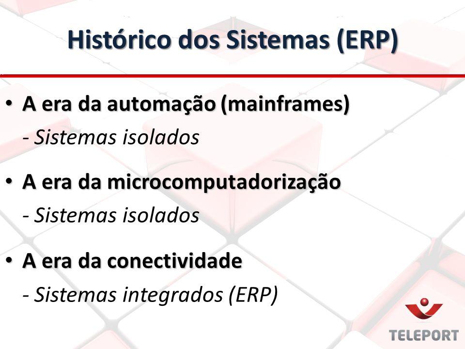 A era da automação (mainframes) A era da automação (mainframes) - Sistemas isolados A era da microcomputadorização A era da microcomputadorização - Sistemas isolados A era da conectividade A era da conectividade - Sistemas integrados (ERP) Histórico dos Sistemas (ERP)