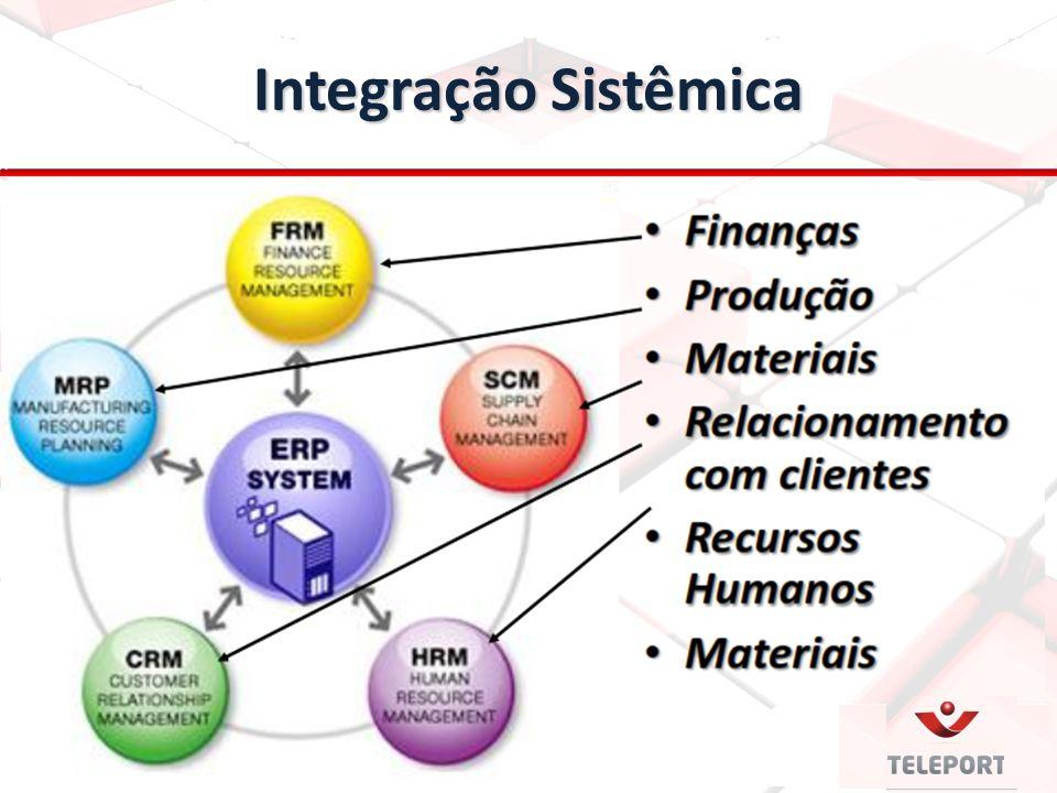 Integração Sistêmica