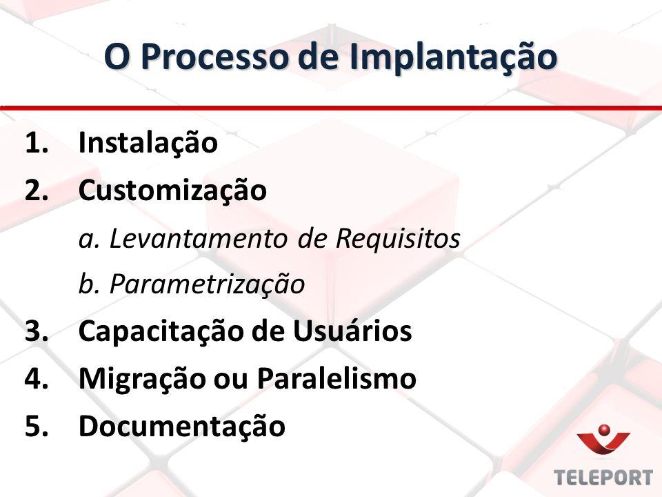 1. 1.Instalação 2. 2.Customização a. Levantamento de Requisitos b.