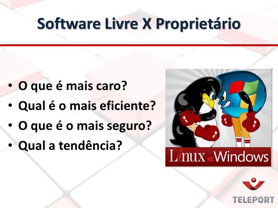 O que é mais caro? Qual é o mais eficiente? O que é o mais seguro? Qual a tendência? Software Livre X Proprietário