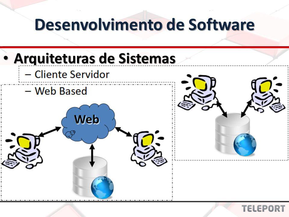 Arquiteturas de Sistemas Arquiteturas de Sistemas Desenvolvimento de Software