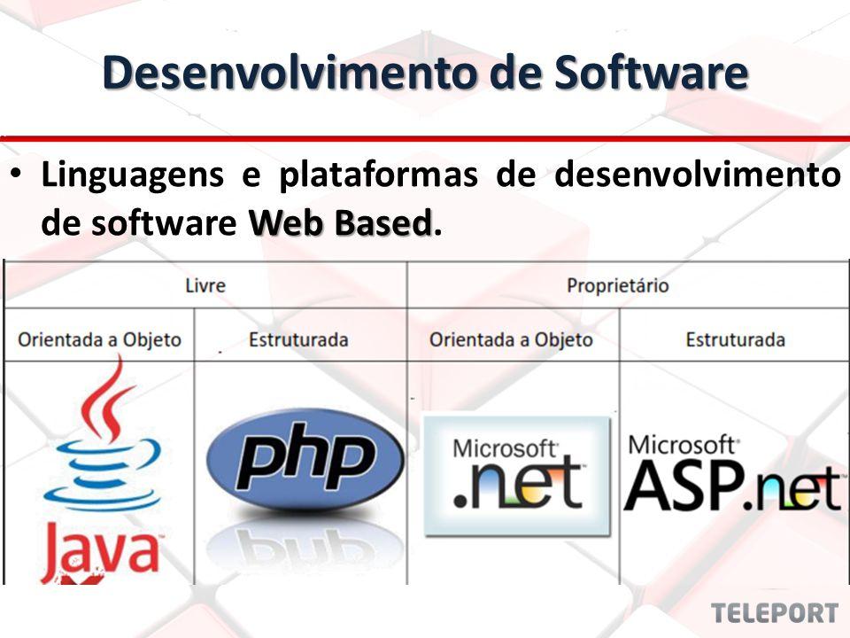 Desenvolvimento de Software Web Based Linguagens e plataformas de desenvolvimento de software Web Based.