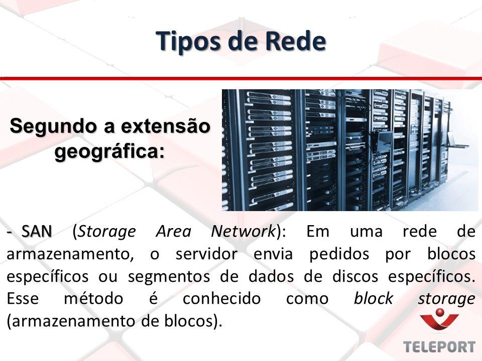 Tipos de Rede -SAN -SAN (Storage Area Network): Em uma rede de armazenamento, o servidor envia pedidos por blocos específicos ou segmentos de dados de