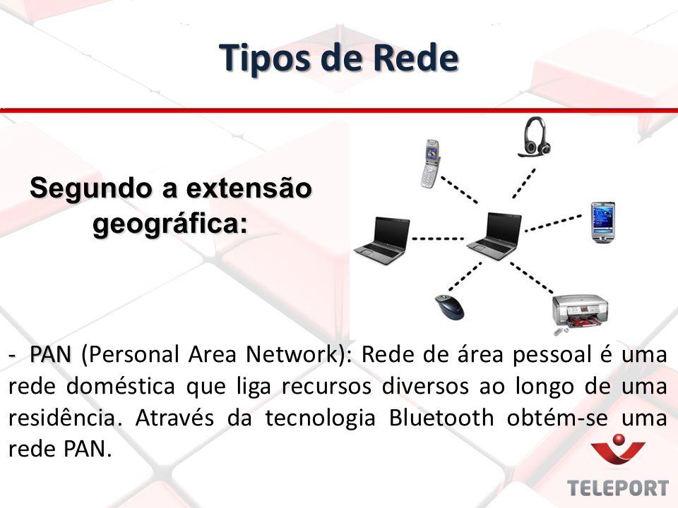 Tipos de Rede -PAN -PAN (Personal Area Network): Rede de área pessoal é uma rede doméstica que liga recursos diversos ao longo de uma residência. Atra