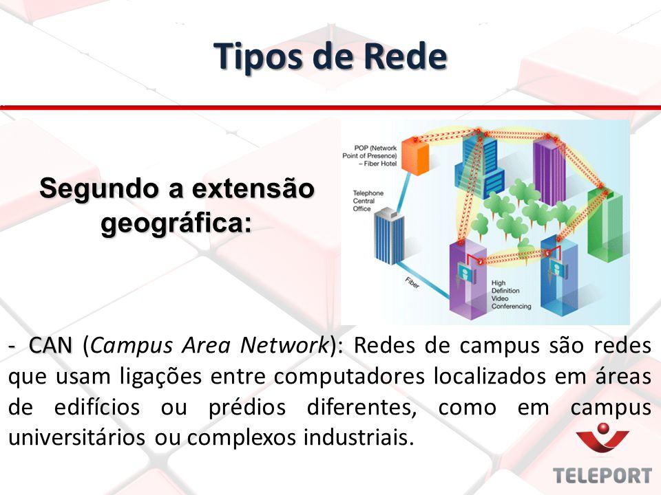 Tipos de Rede -CAN -CAN (Campus Area Network): Redes de campus são redes que usam ligações entre computadores localizados em áreas de edifícios ou pré