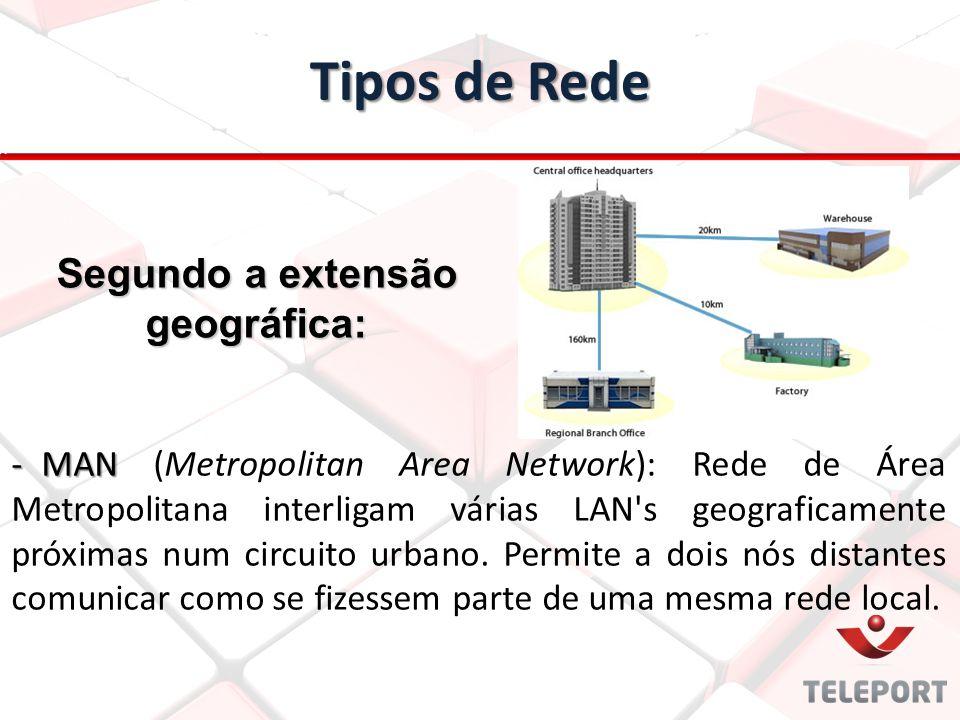 Tipos de Rede -MAN -MAN (Metropolitan Area Network): Rede de Área Metropolitana interligam várias LAN's geograficamente próximas num circuito urbano.
