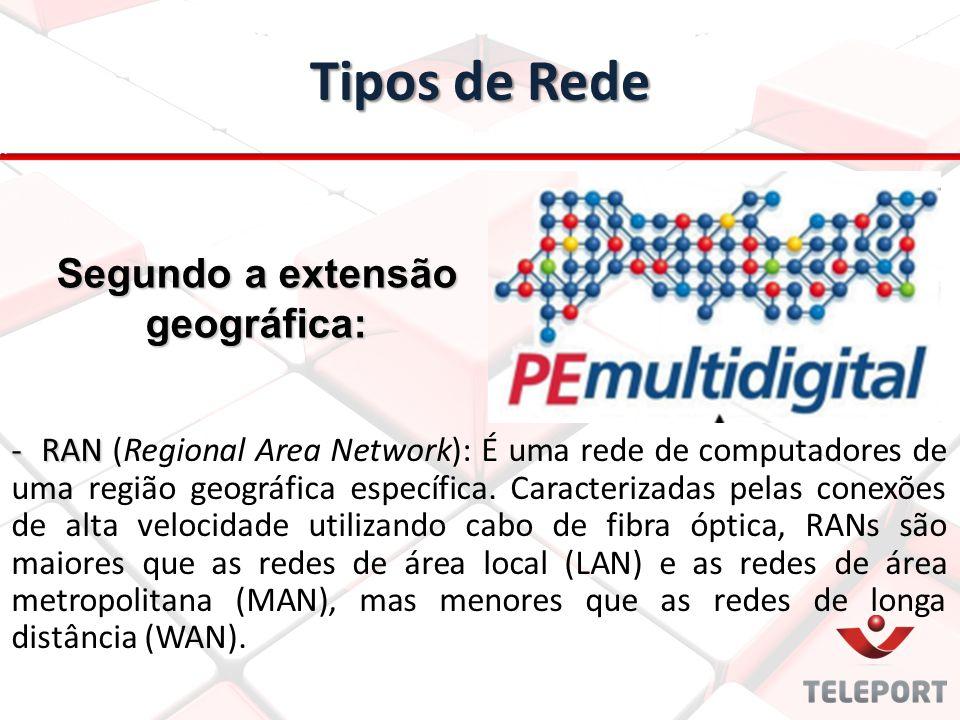 Tipos de Rede -RAN -RAN (Regional Area Network): É uma rede de computadores de uma região geográfica específica. Caracterizadas pelas conexões de alta