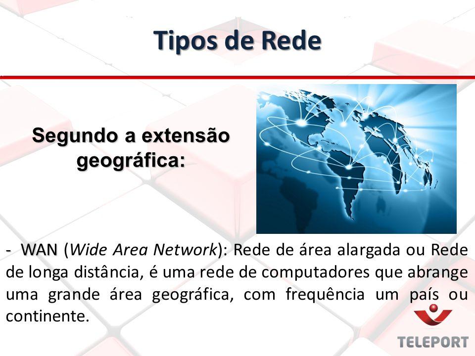 Tipos de Rede -WAN -WAN (Wide Area Network): Rede de área alargada ou Rede de longa distância, é uma rede de computadores que abrange uma grande área