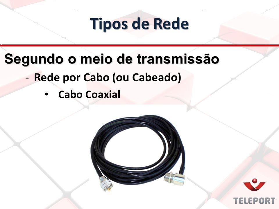 Tipos de Rede -Rede por Cabo (ou Cabeado) Cabo Coaxial Segundo o meio de transmissão