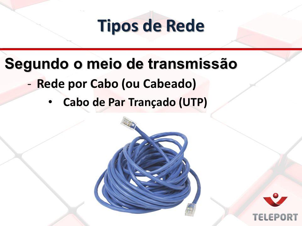 Tipos de Rede -Rede por Cabo (ou Cabeado) Cabo de Par Trançado (UTP) Segundo o meio de transmissão