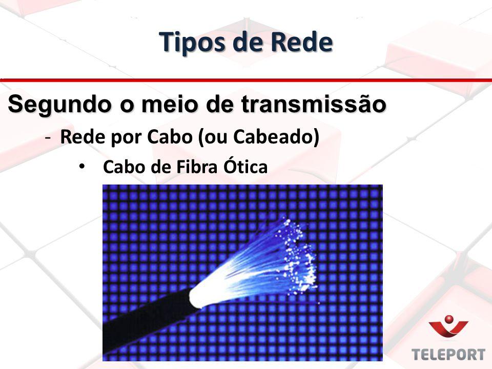 Tipos de Rede -Rede por Cabo (ou Cabeado) Cabo de Fibra Ótica Segundo o meio de transmissão
