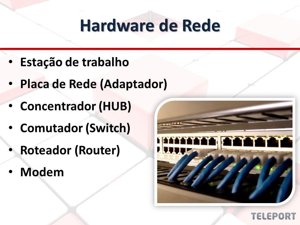 Hardware de Rede Estação de trabalho Placa de Rede (Adaptador) Concentrador (HUB) Comutador (Switch) Roteador (Router) Modem