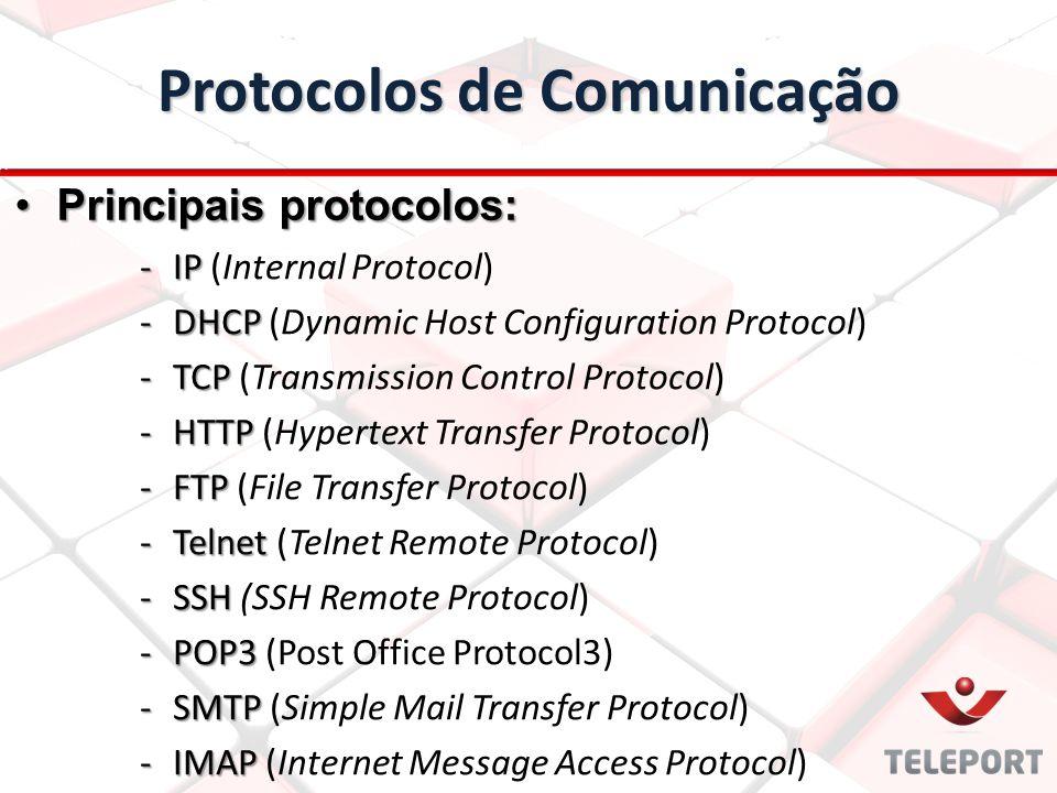Protocolos de Comunicação -IP -IP (Internal Protocol) -DHCP -DHCP (Dynamic Host Configuration Protocol) -TCP -TCP (Transmission Control Protocol) -HTT