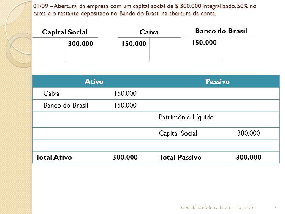 01/09 – Abertura da empresa com um capital social de $ 300.000 integralizado, 50% no caixa e o restante depositado no Bando do Brasil na abertura da c
