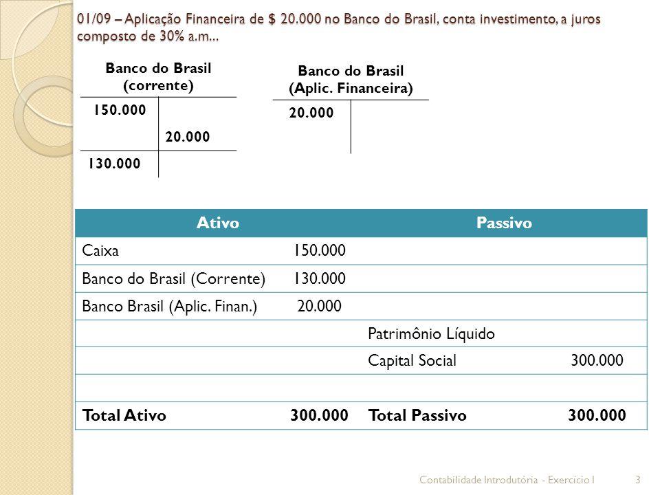 01/09 – Aplicação Financeira de $ 20.000 no Banco do Brasil, conta investimento, a juros composto de 30% a.m... Banco do Brasil (Aplic. Financeira) 20
