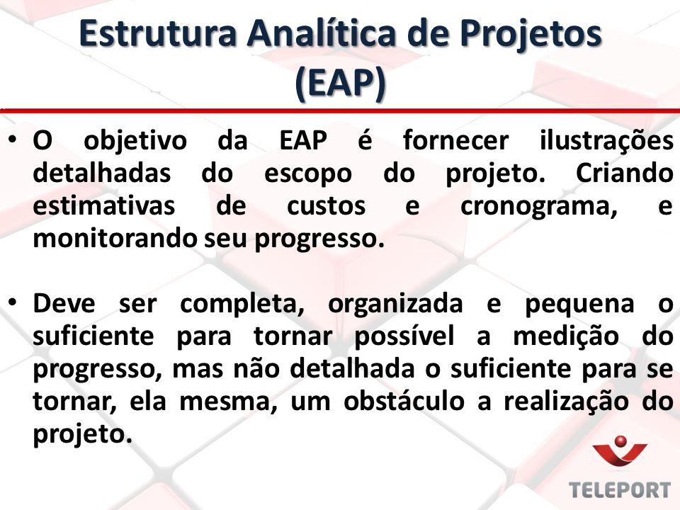 Estrutura Analítica de Projetos (EAP) O objetivo da EAP é fornecer ilustrações detalhadas do escopo do projeto. Criando estimativas de custos e cronog