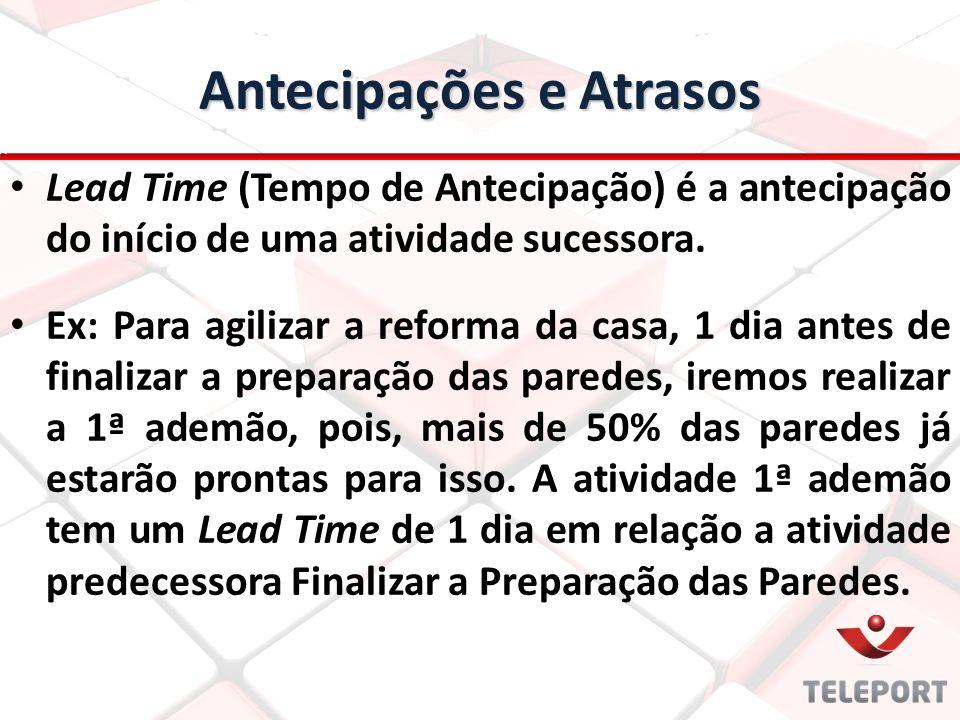 Antecipações e Atrasos Lead Time (Tempo de Antecipação) é a antecipação do início de uma atividade sucessora. Ex: Para agilizar a reforma da casa, 1 d