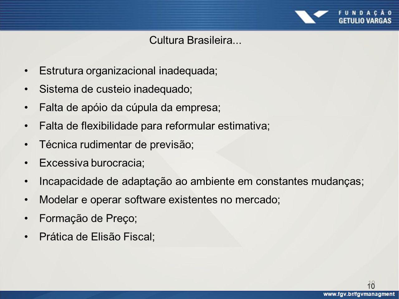 10 Cultura Brasileira... Estrutura organizacional inadequada; Sistema de custeio inadequado; Falta de apóio da cúpula da empresa; Falta de flexibilida