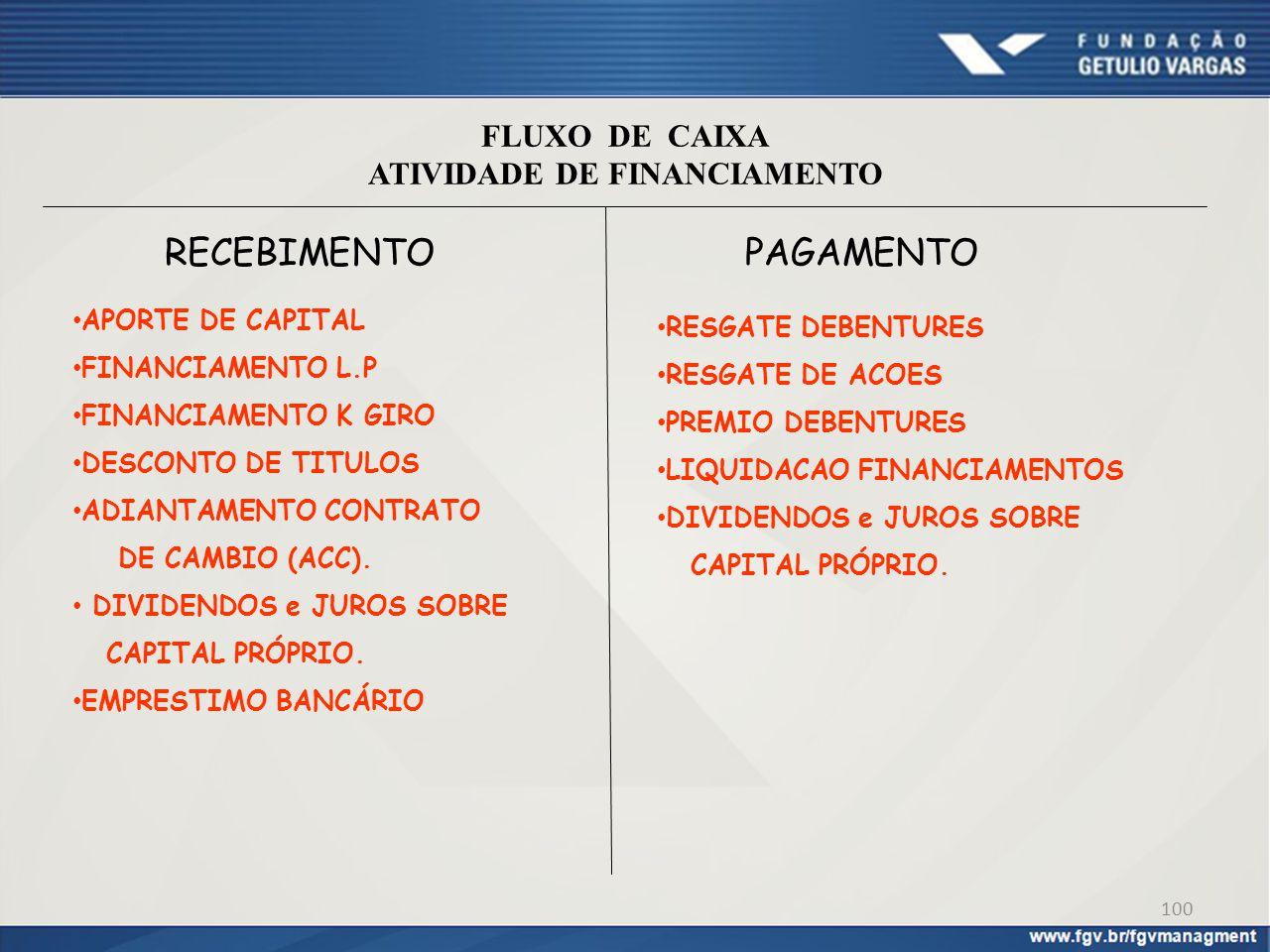 100 FLUXO DE CAIXA ATIVIDADE DE FINANCIAMENTO APORTE DE CAPITAL FINANCIAMENTO L.P FINANCIAMENTO K GIRO DESCONTO DE TITULOS ADIANTAMENTO CONTRATO DE CA
