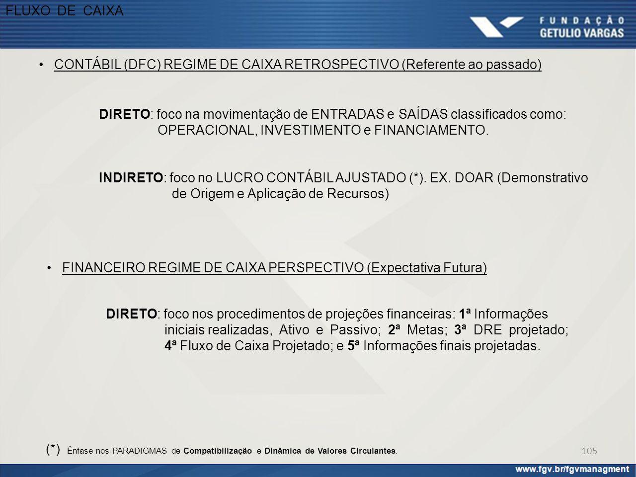 FLUXO DE CAIXA CONTÁBIL (DFC) REGIME DE CAIXA RETROSPECTIVO (Referente ao passado) FINANCEIRO REGIME DE CAIXA PERSPECTIVO (Expectativa Futura) DIRETO:
