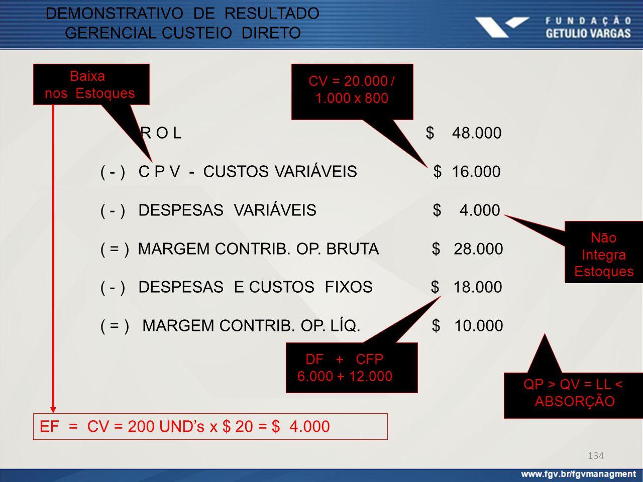 DEMONSTRATIVO DE RESULTADO GERENCIAL CUSTEIO DIRETO R O L $ 48.000 ( - ) C P V - CUSTOS VARIÁVEIS $ 16.000 ( - ) DESPESAS VARIÁVEIS $ 4.000 ( = ) MARG