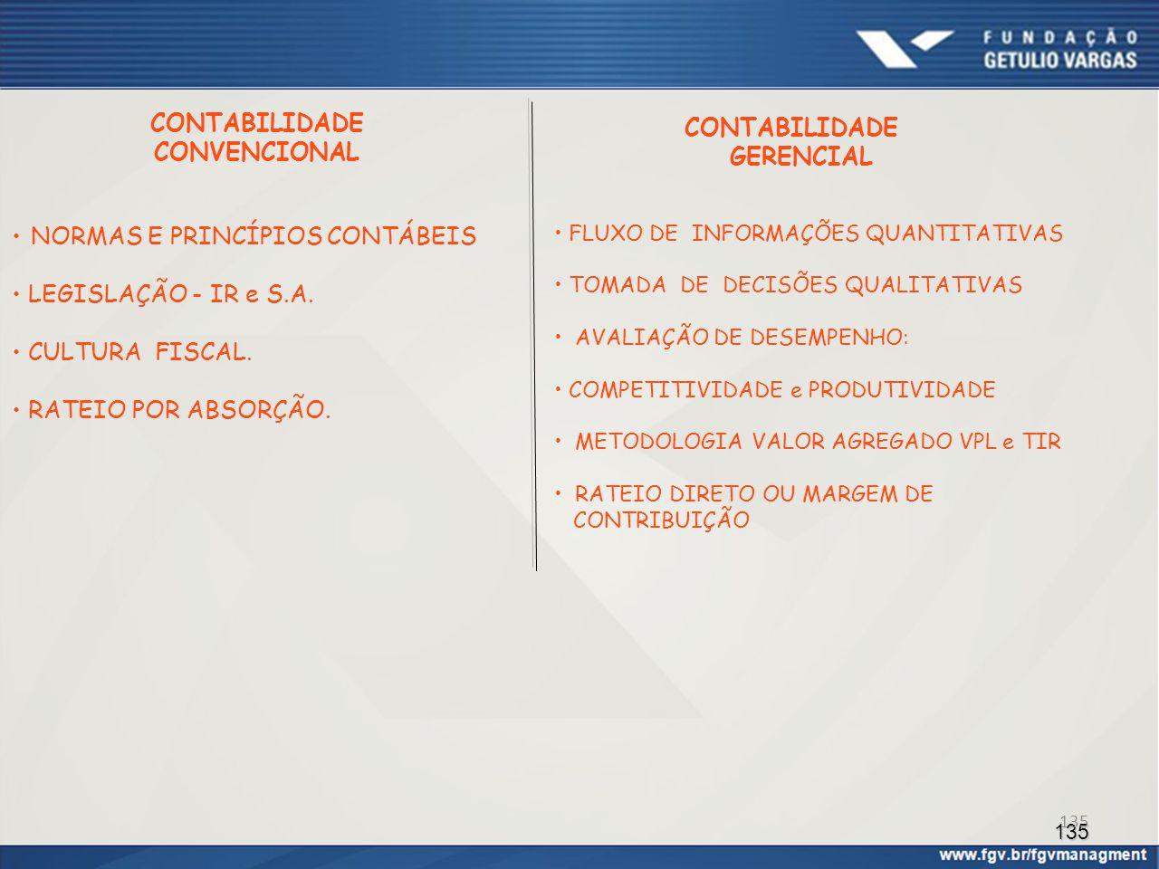 135 NORMAS E PRINCÍPIOS CONTÁBEIS LEGISLAÇÃO - IR e S.A. CULTURA FISCAL. RATEIO POR ABSORÇÃO. CONTABILIDADE CONVENCIONAL FLUXO DE INFORMAÇÕES QUANTITA