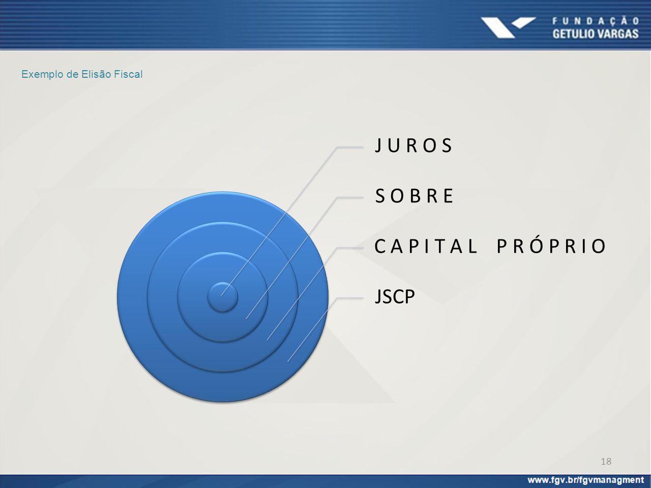 Exemplo de Elisão Fiscal J U R O S S O B R E C A P I T A L P R Ó P R I O JSCP 18