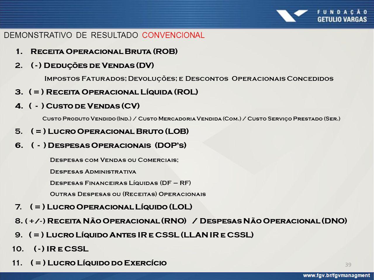 DEMONSTRATIVO DE RESULTADO CONVENCIONAL 1. Receita Operacional Bruta (ROB) 2. ( - ) Deduções de Vendas (DV) Impostos Faturados; Devoluções; e Desconto