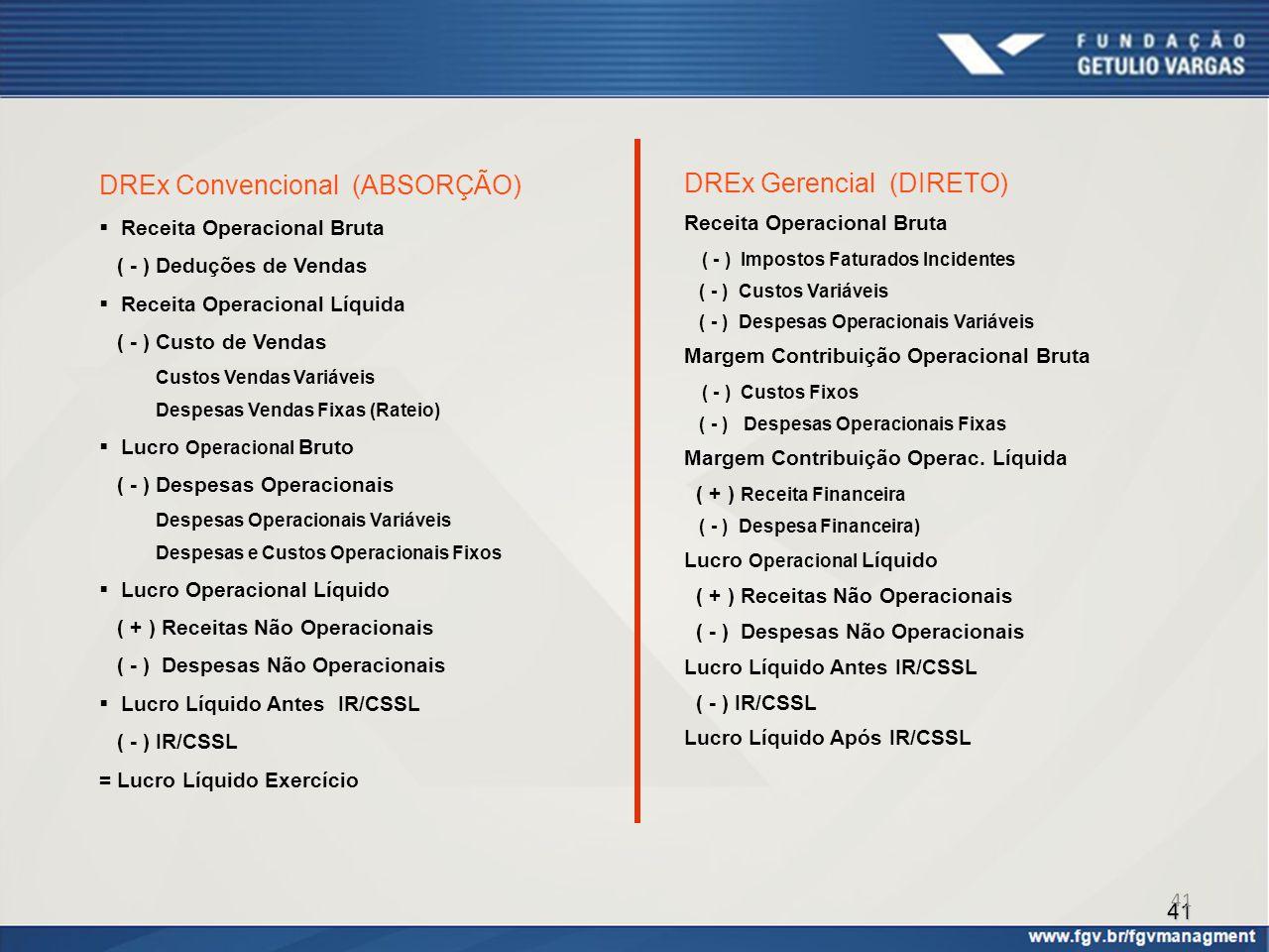 41 DREx Convencional (ABSORÇÃO)  Receita Operacional Bruta ( - ) Deduções de Vendas  Receita Operacional Líquida ( - ) Custo de Vendas Custos Vendas
