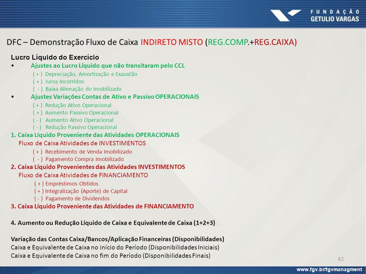 DFC – Demonstração Fluxo de Caixa INDIRETO MISTO (REG.COMP.+REG.CAIXA) Lucro Líquido do Exercício Ajustes ao Lucro Líquido que não transitaram pelo CC