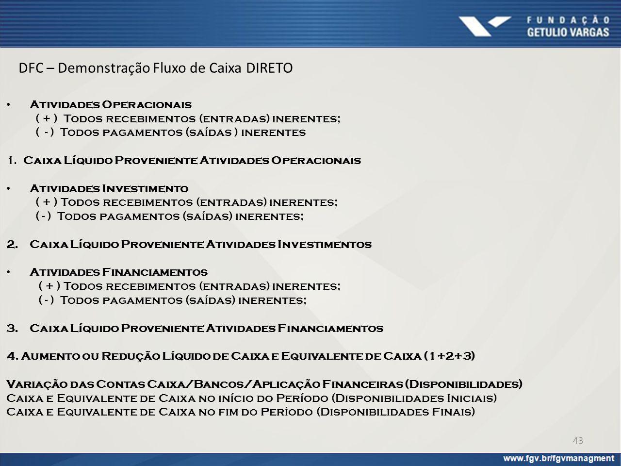 Atividades Operacionais ( + ) Todos recebimentos (entradas) inerentes; ( - ) Todos pagamentos (saídas ) inerentes 1. Caixa Líquido Proveniente Ativida