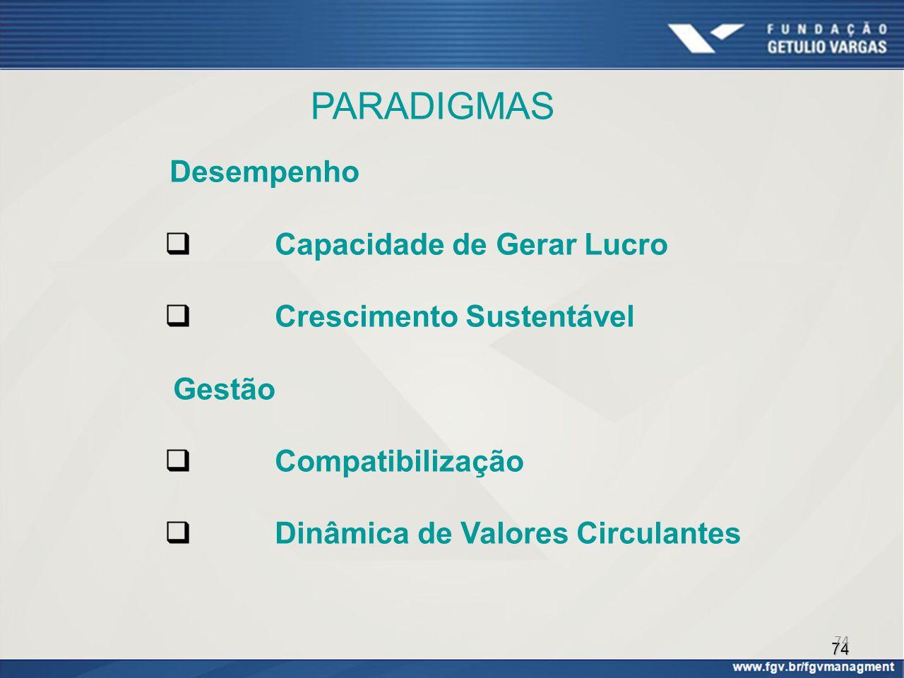 74 PARADIGMAS Desempenho  Capacidade de Gerar Lucro  Crescimento Sustentável Gestão  Compatibilização  Dinâmica de Valores Circulantes 74