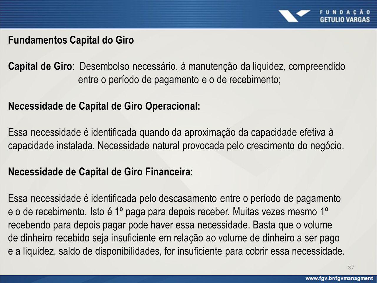 Fundamentos Capital do Giro Capital de Giro : Desembolso necessário, à manutenção da liquidez, compreendido entre o período de pagamento e o de recebi