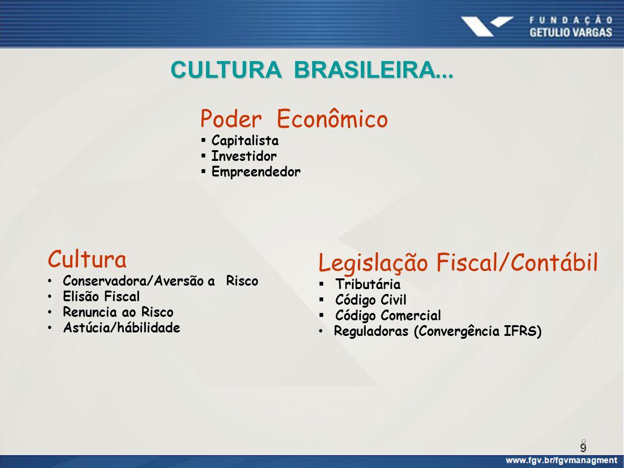 9 CULTURA BRASILEIRA... Cultura Conservadora/Aversão a Risco Elisão Fiscal Renuncia ao Risco Astúcia/hábilidade Legislação Fiscal/Contábil  Tributári