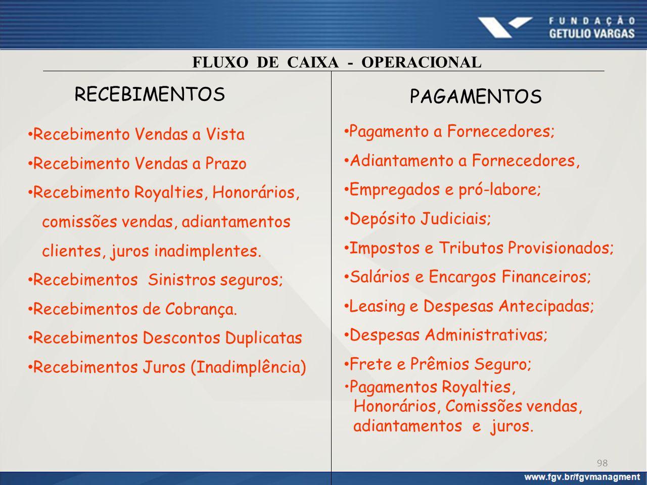 98 FLUXO DE CAIXA - OPERACIONAL Recebimento Vendas a Vista Recebimento Vendas a Prazo Recebimento Royalties, Honorários, comissões vendas, adiantament
