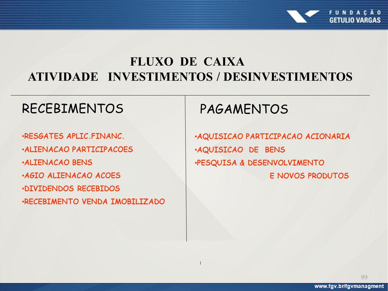 99 FLUXO DE CAIXA ATIVIDADE INVESTIMENTOS / DESINVESTIMENTOS RESGATES APLIC.FINANC. ALIENACAO PARTICIPACOES ALIENACAO BENS AGIO ALIENACAO ACOES DIVIDE