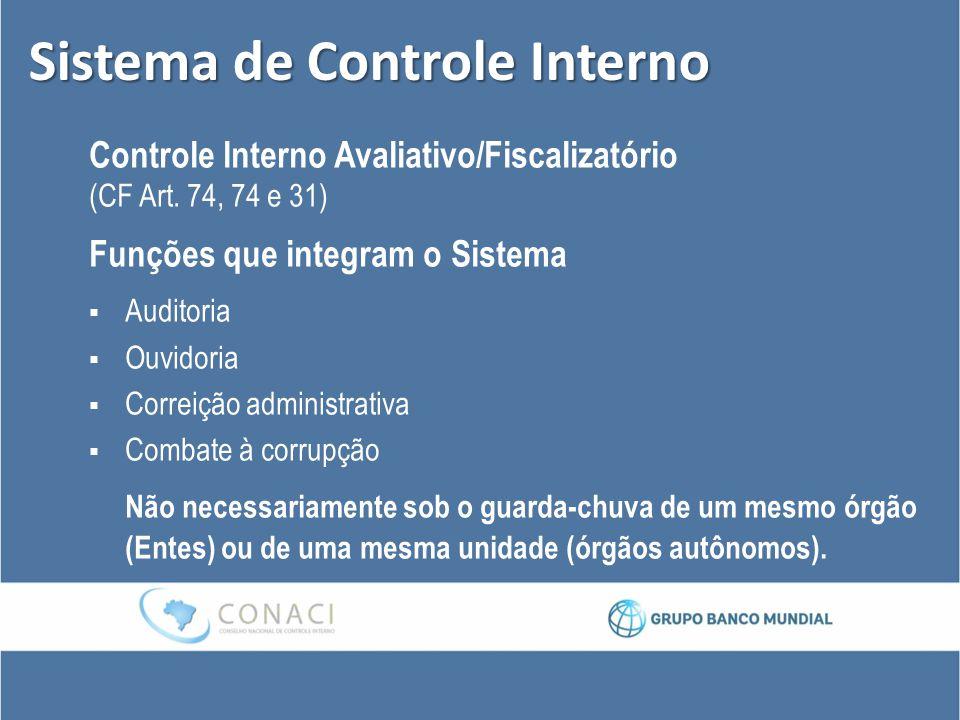 Sistema de Controle Interno Controle Interno Avaliativo/Fiscalizatório (CF Art. 74, 74 e 31) Funções que integram o Sistema  Auditoria  Ouvidoria 