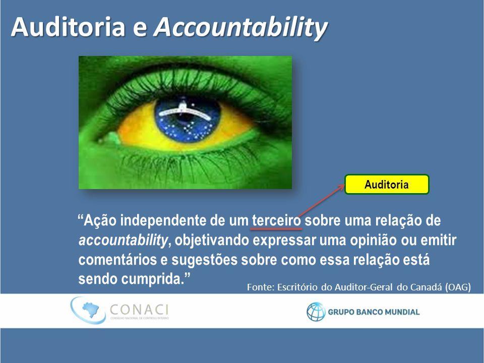 """Auditoria e Accountability """"Ação independente de um terceiro sobre uma relação de accountability, objetivando expressar uma opinião ou emitir comentár"""