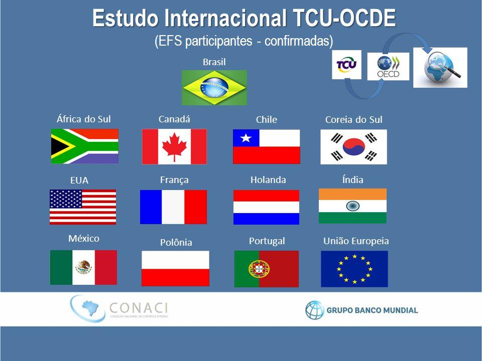 Estudo Internacional TCU-OCDE (EFS participantes - confirmadas) União Europeia Canadá Chile Portugal África do Sul Coreia do Sul França Polônia EUA Ín
