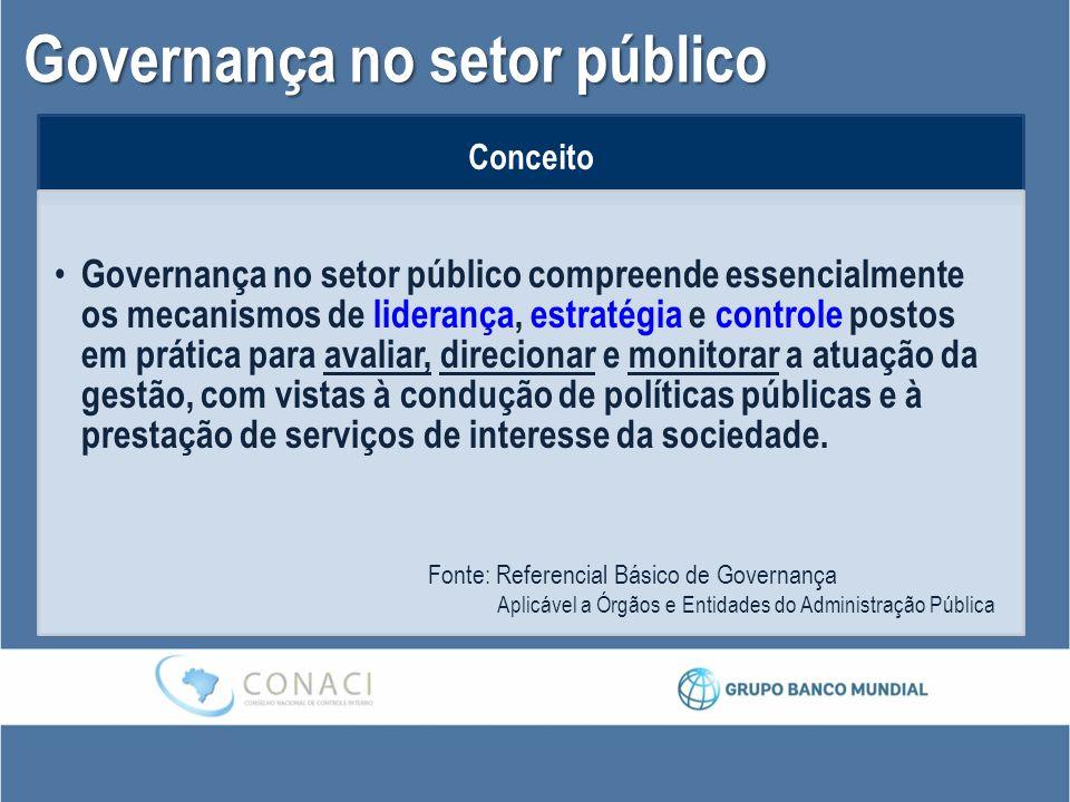 Governança no setor público Conceito Governança no setor público compreende essencialmente os mecanismos de liderança, estratégia e controle postos em
