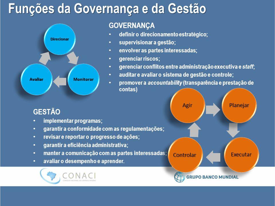 Funções da Governança e da Gestão GOVERNANÇA definir o direcionamento estratégico; supervisionar a gestão; envolver as partes interessadas; gerenciar